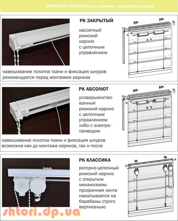 Сделать механизм для римских штор своими руками